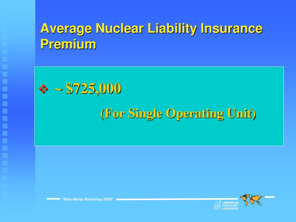 Average Nuclear Liability Insurance Premium