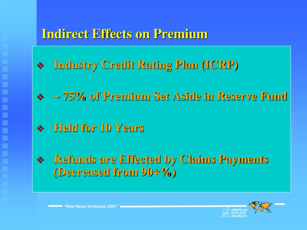 Indirect Effects on Premium
