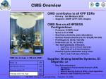 cmis overview