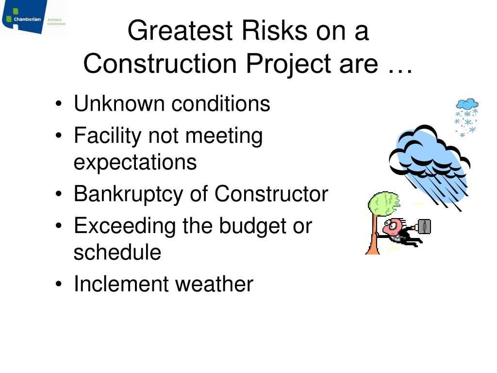 Greatest Risks on a