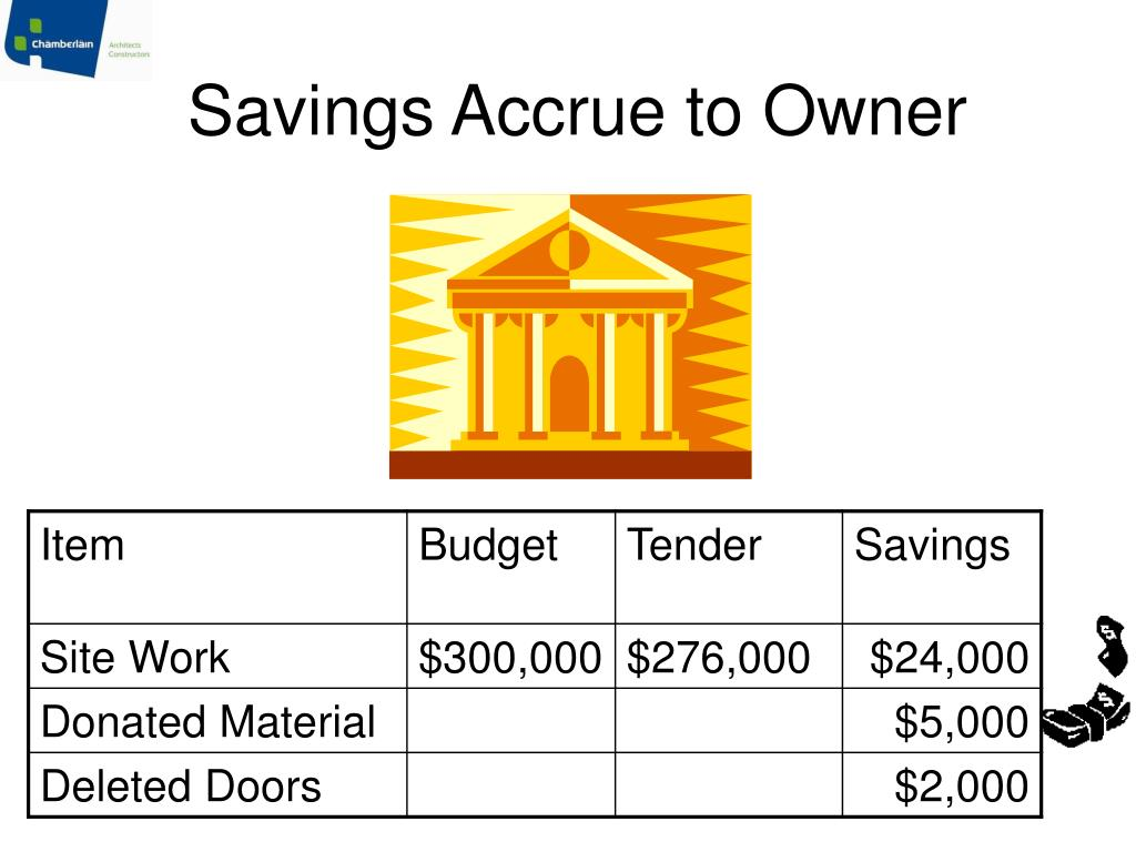 Savings Accrue to Owner