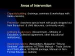 areas of intervention
