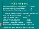 aces programs19