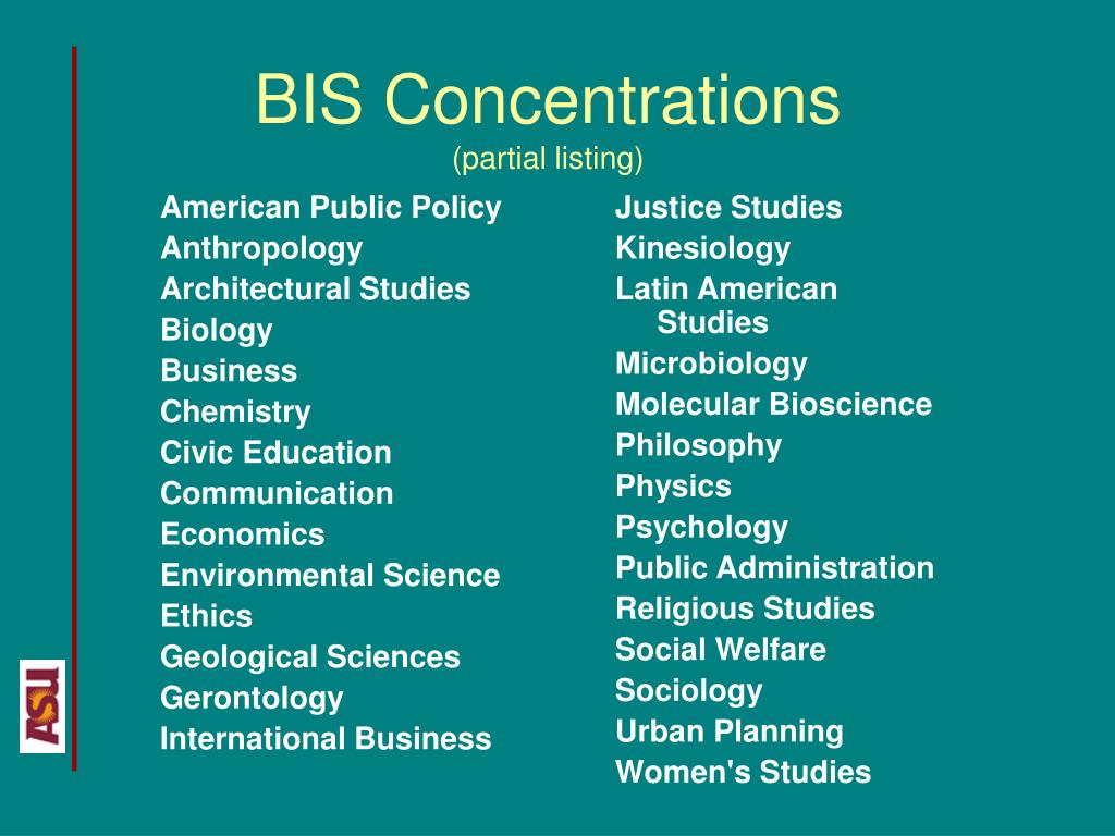 BIS Concentrations