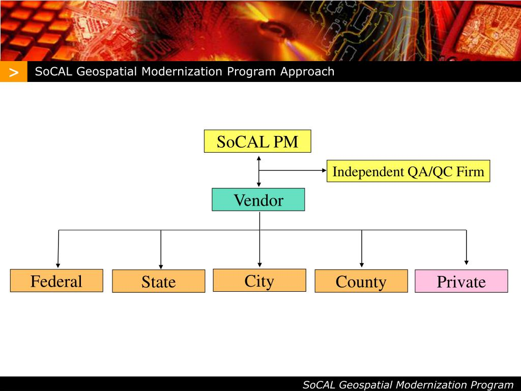 SoCAL Geospatial Modernization Program Approach