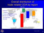 overall distribution o f trade related oda by region