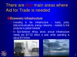 there are four main areas where aid for trade is needed8