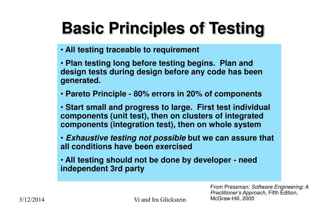 Basic Principles of Testing
