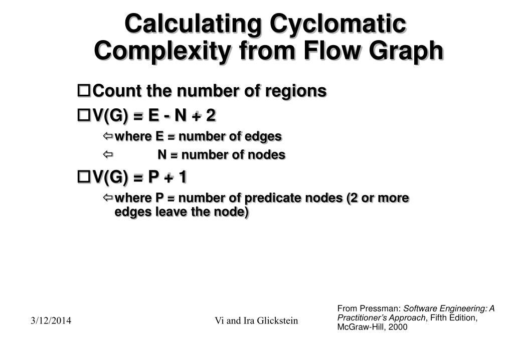 Calculating Cyclomatic