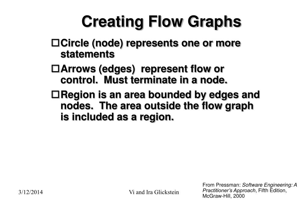 Creating Flow Graphs