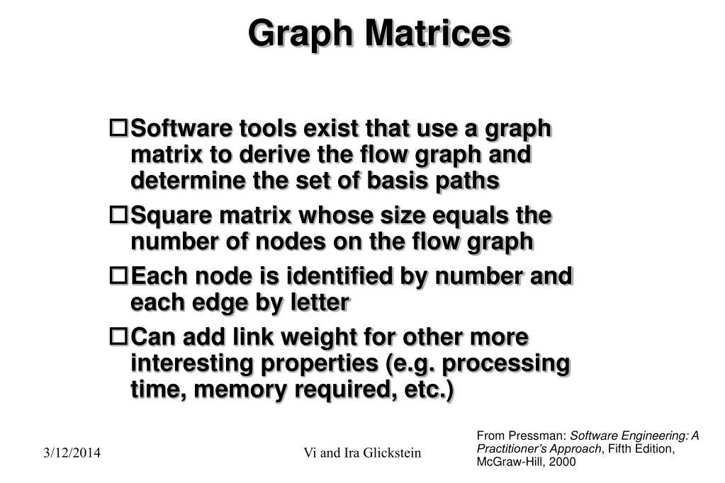 Graph Matrices
