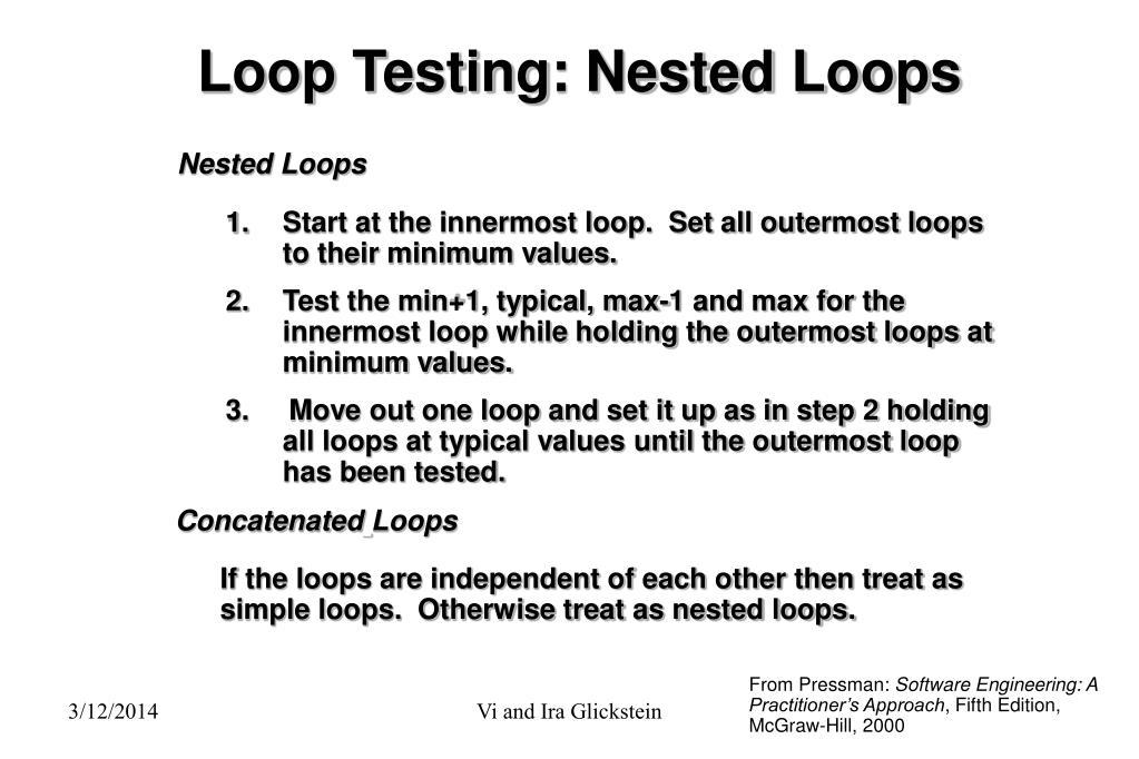 Loop Testing: Nested Loops