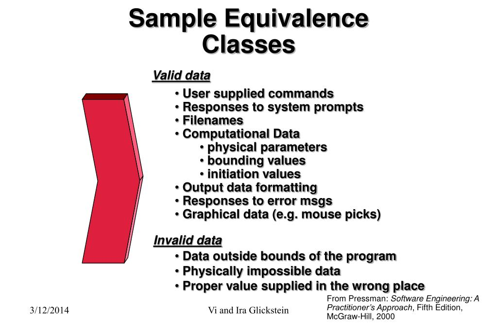 Sample Equivalence Classes