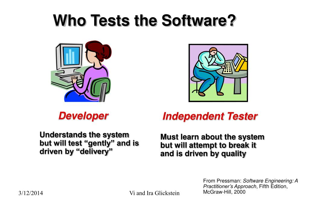 Who Tests the Software?