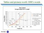 tables and pictures worth 1000 s words12