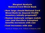 marginal analysis national cord blood bank