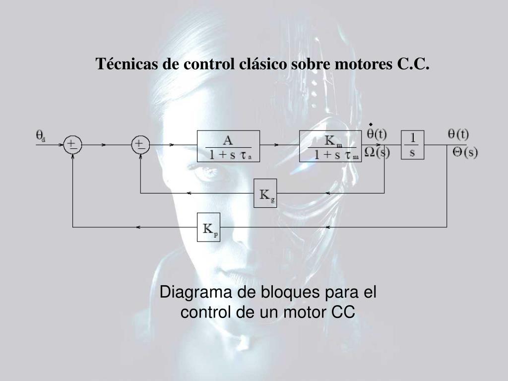 Técnicas de control clásico sobre motores C.C.