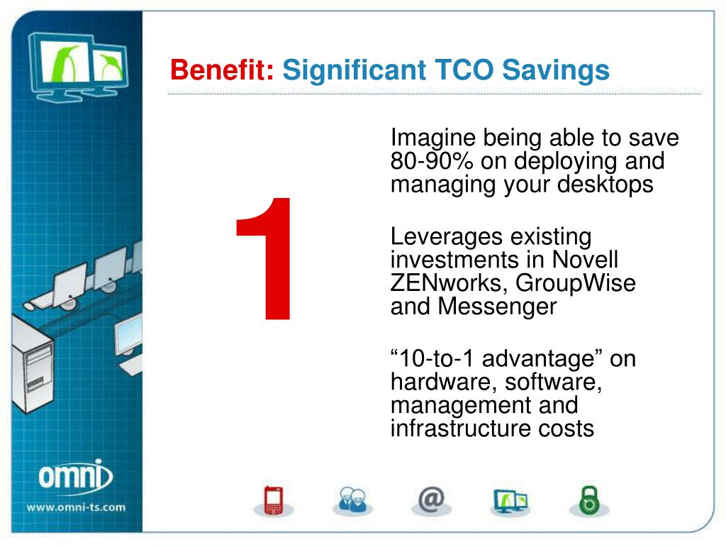 Imagine being able to save 80-90% on deploying and managing your desktops