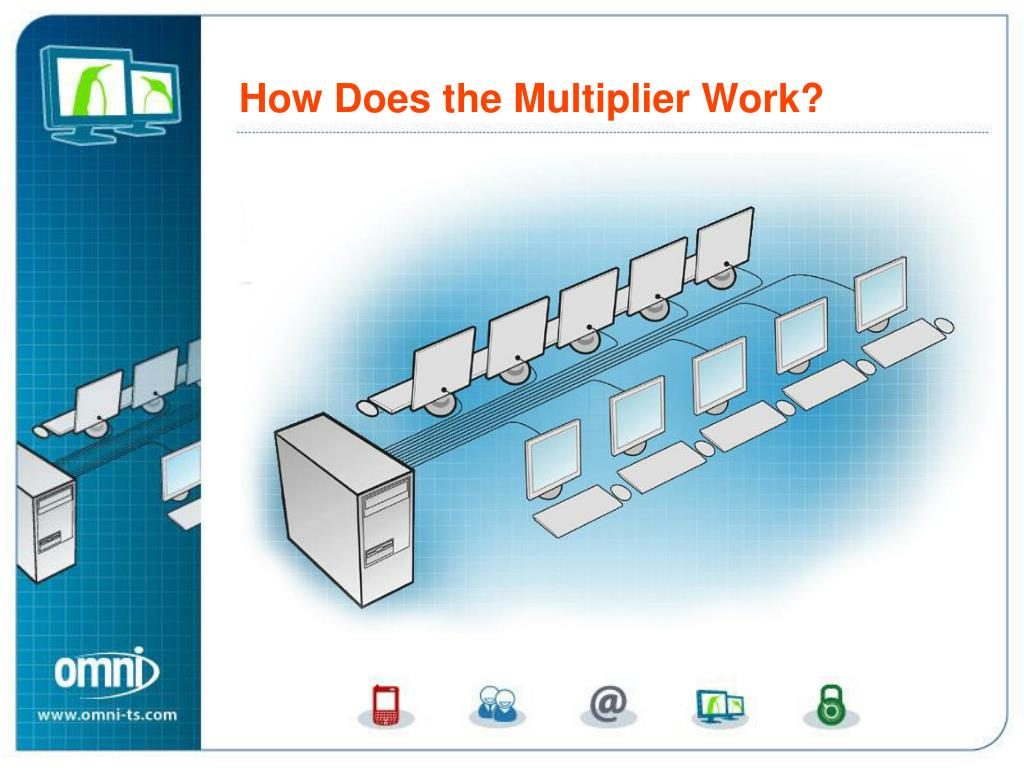 How Does the Desktop Multiplier Work?