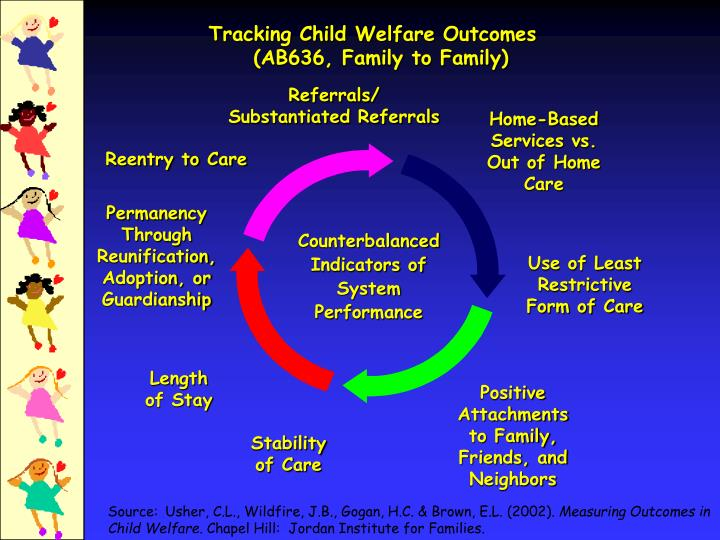 Tracking Child Welfare Outcomes