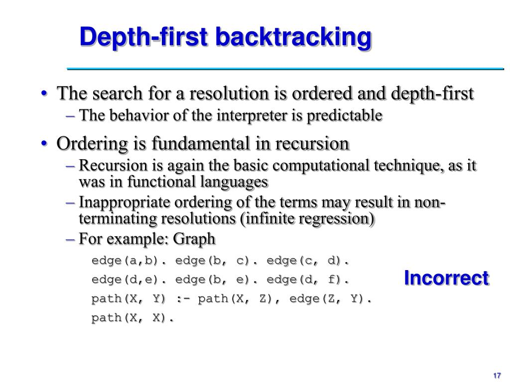 Depth-first backtracking