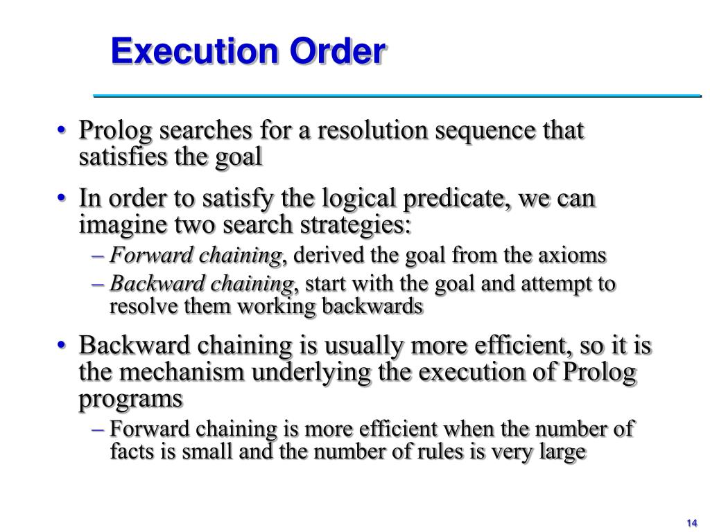 Execution Order