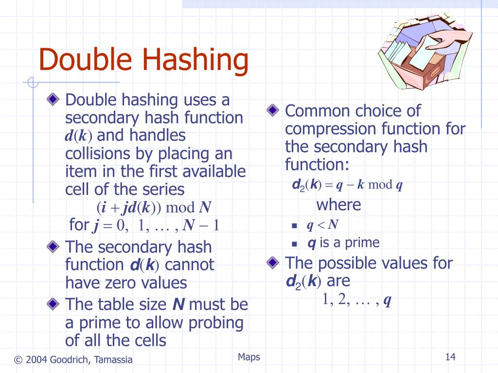 Double hashing uses a secondary hash function