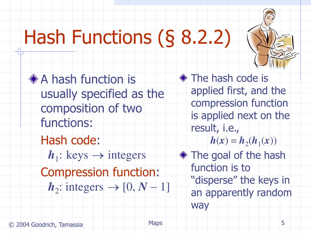 A hash function is usually specified as the composition of two functions: