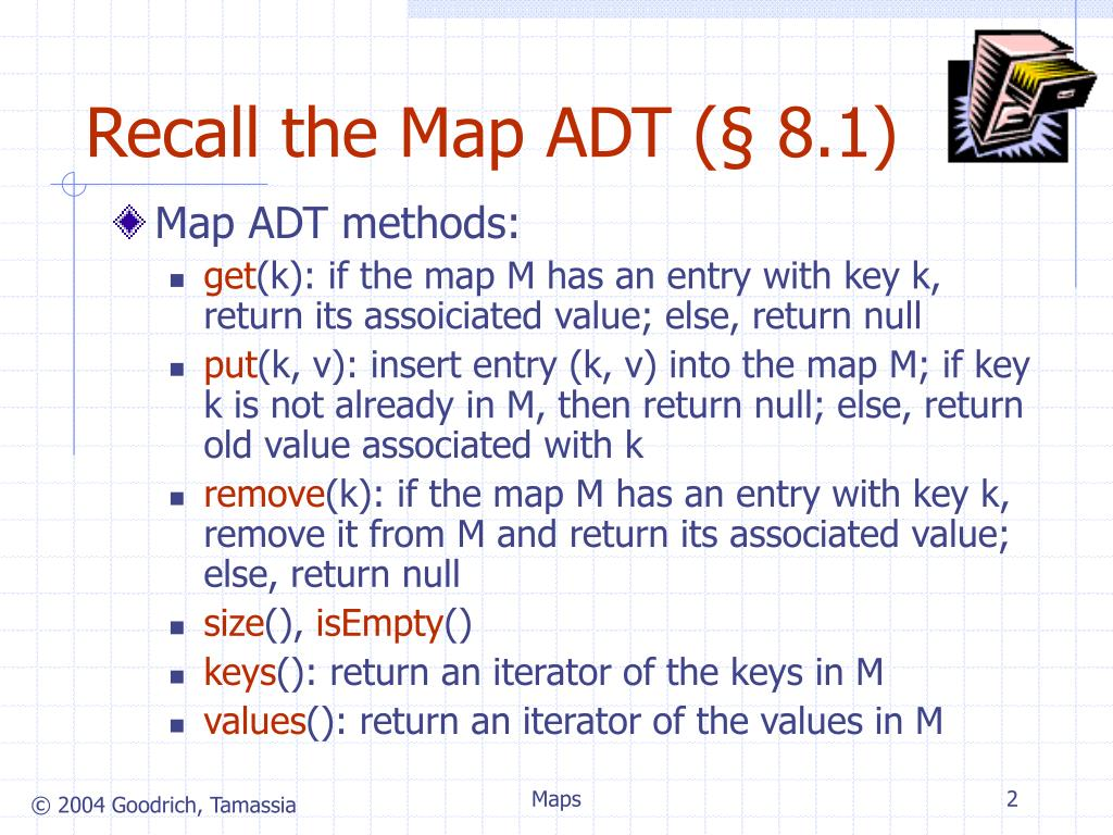 Recall the Map ADT (
