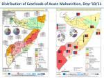 distribution of caseloads of acute malnutrition deyr 10 11