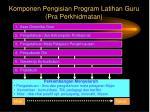 komponen pengisian program latihan guru pra perkhidmatan