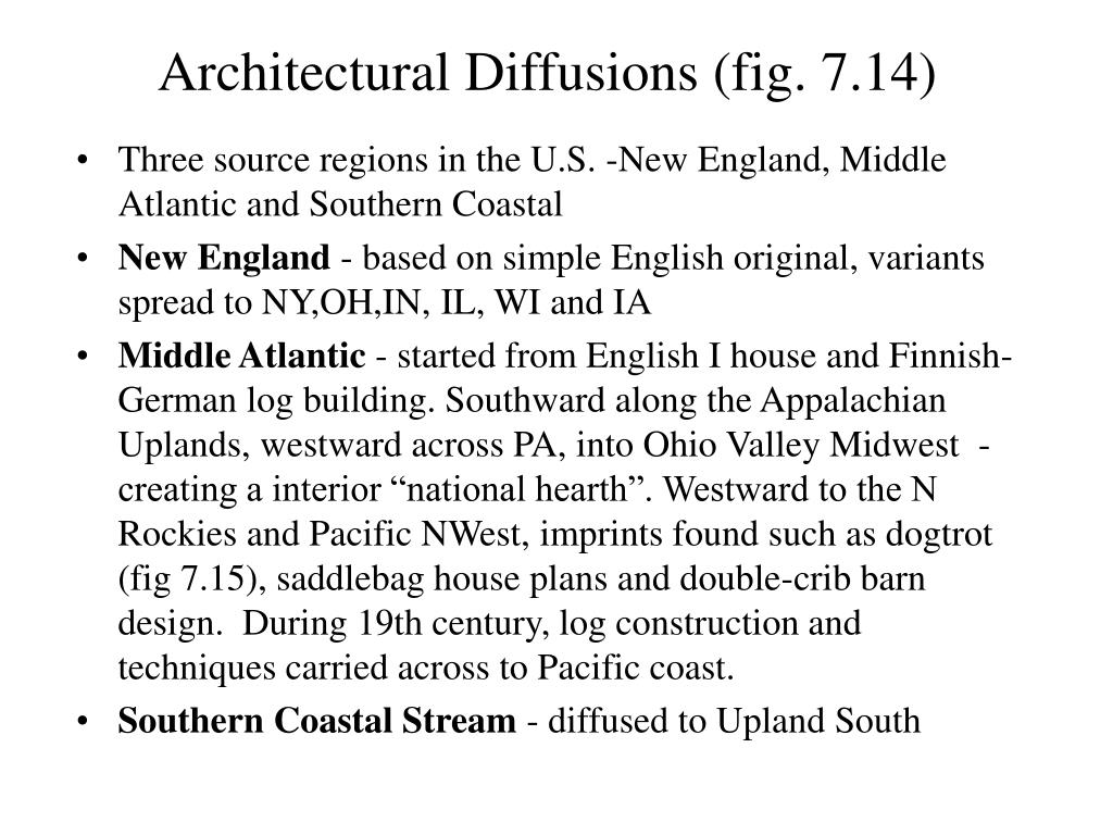 Architectural Diffusions (fig. 7.14)