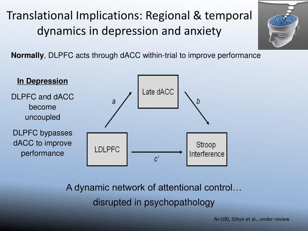 Translational Implications: Regional & temporal dynamics in depression and anxiety