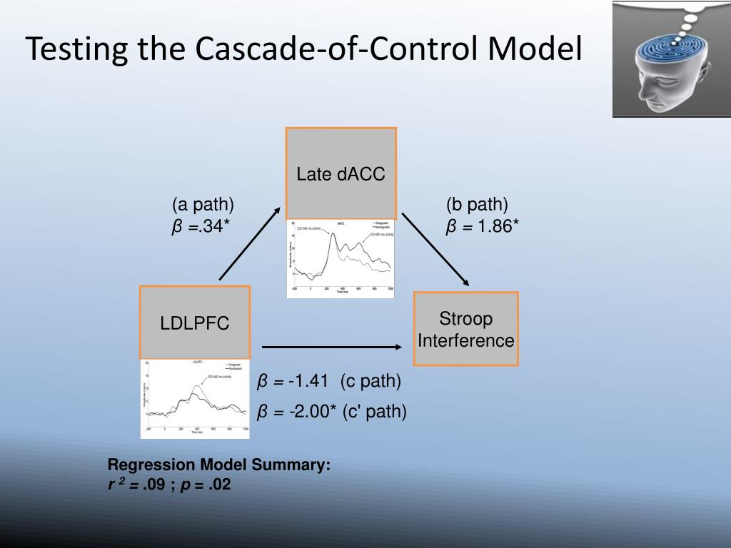 Testing the Cascade-of-Control Model