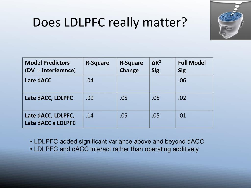 Does LDLPFC really matter?
