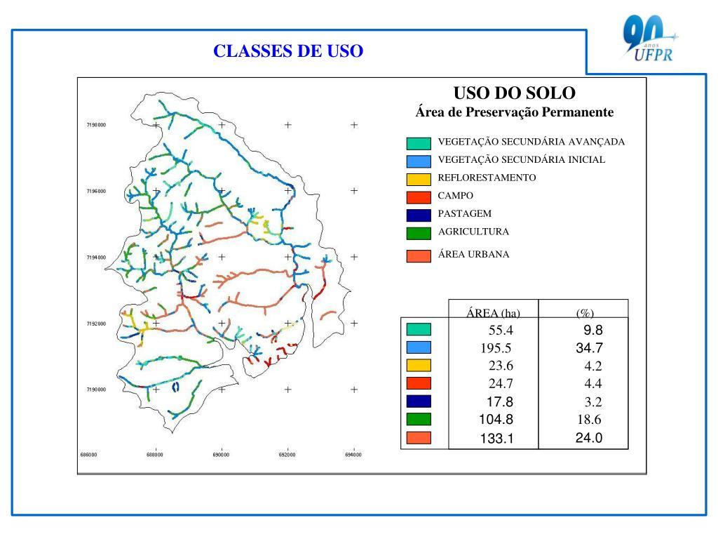 CLASSES DE USO