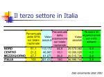 il terzo settore in italia17