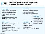 health promotion public health review series