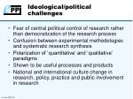 ideological political challenges