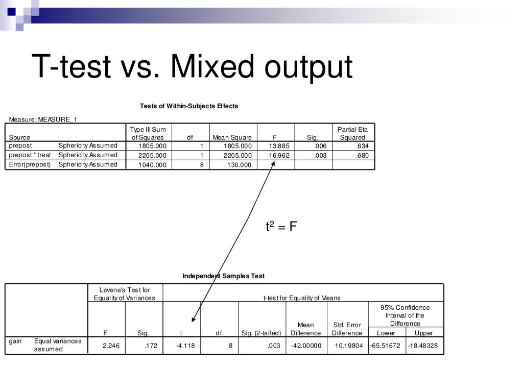 T-test vs. Mixed output