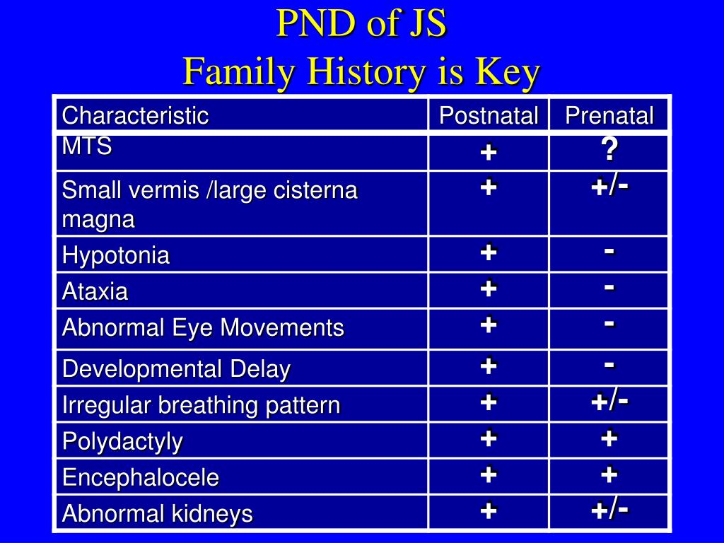 PND of JS