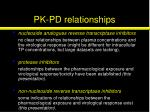 pk pd relationships3