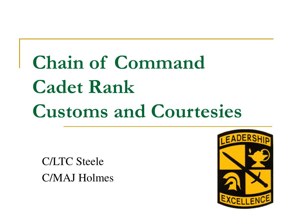 customs and courtesies us army paper Initial entry training and basic soldiering army customs and courtesies v2 the soldiers of the united states army serve around the world in a multitude of.