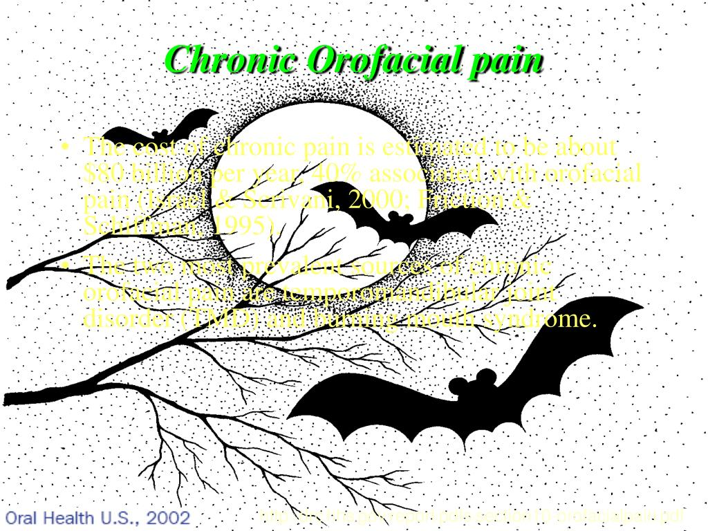 Chronic Orofacial pain