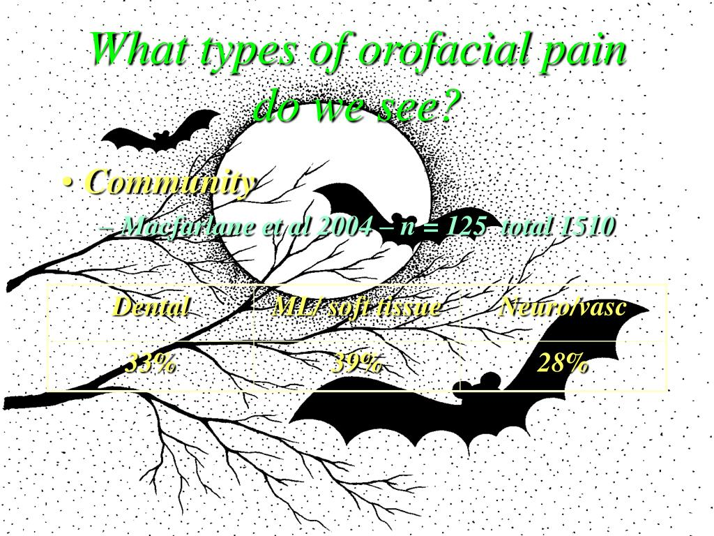 What types of orofacial pain do we see?