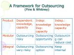 a framework for outsourcing fine whitney