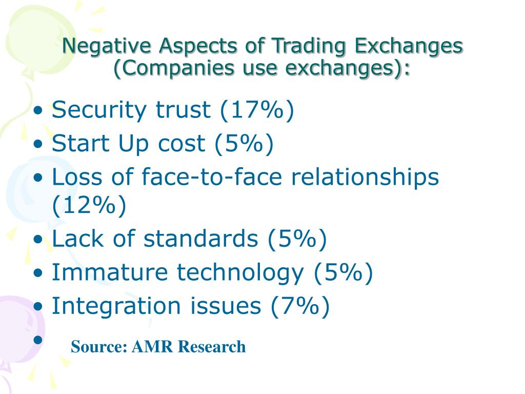 Negative Aspects of Trading Exchanges (Companies use exchanges):