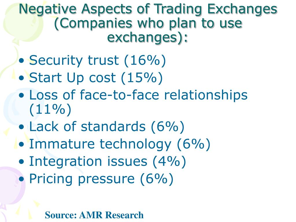 Negative Aspects of Trading Exchanges (Companies who plan to use exchanges):