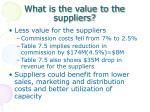 what is the value to the suppliers