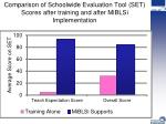 comparison of schoolwide evaluation tool set scores after training and after miblsi implementation